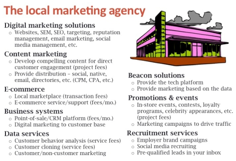 Local media agency