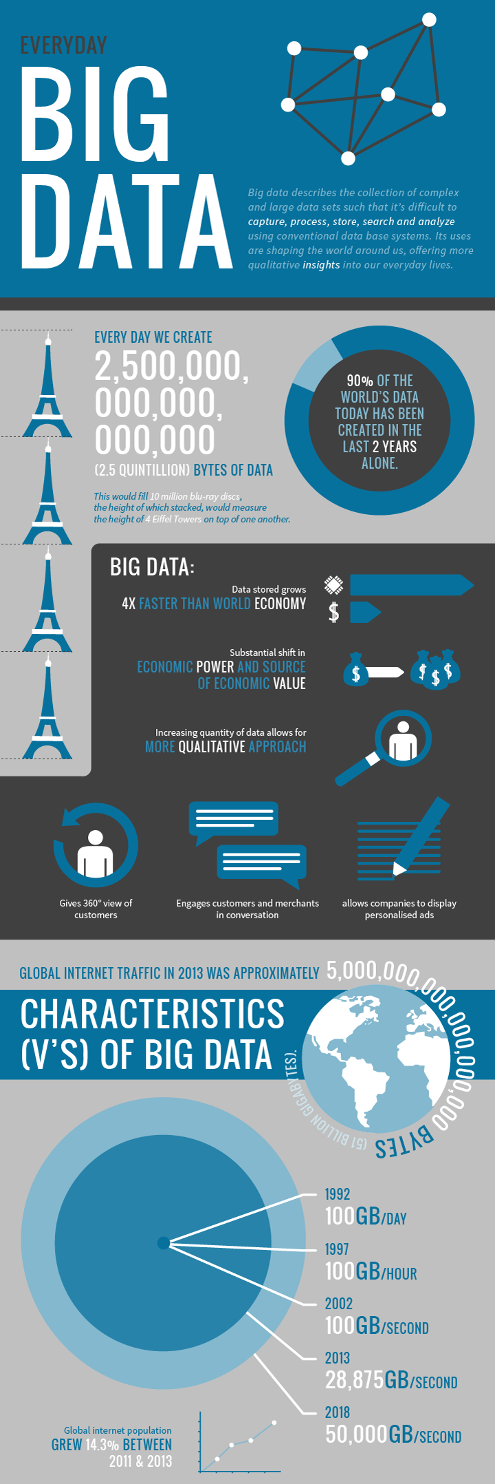 Local media need to think bigger about the Big Data